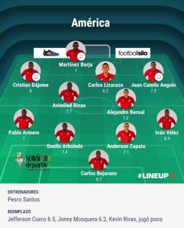 Calificación jugadores del América vs Deportivo Cali